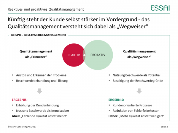 ESSAI Qualitätsmanagement